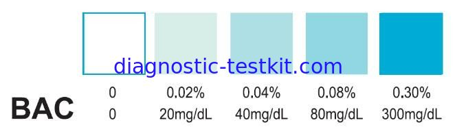 Highly Sensitive Alcohol Level Test Strips Fast Check With Color Chart